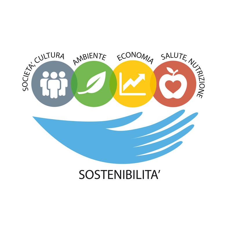 CIHEAM Bari Sostenibilità